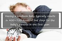 TopRq.com search results: interesting facts about sleeping