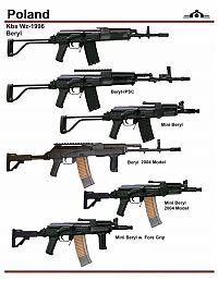 TopRq.com search results: army guns in different countries