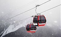 TopRq.com search results: cable car aerial view