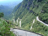 TopRq.com search results: dangerous roads around the world